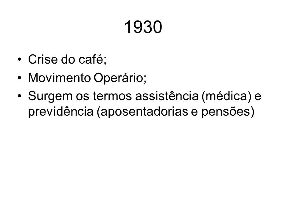 1930 Crise do café; Movimento Operário; Surgem os termos assistência (médica) e previdência (aposentadorias e pensões)