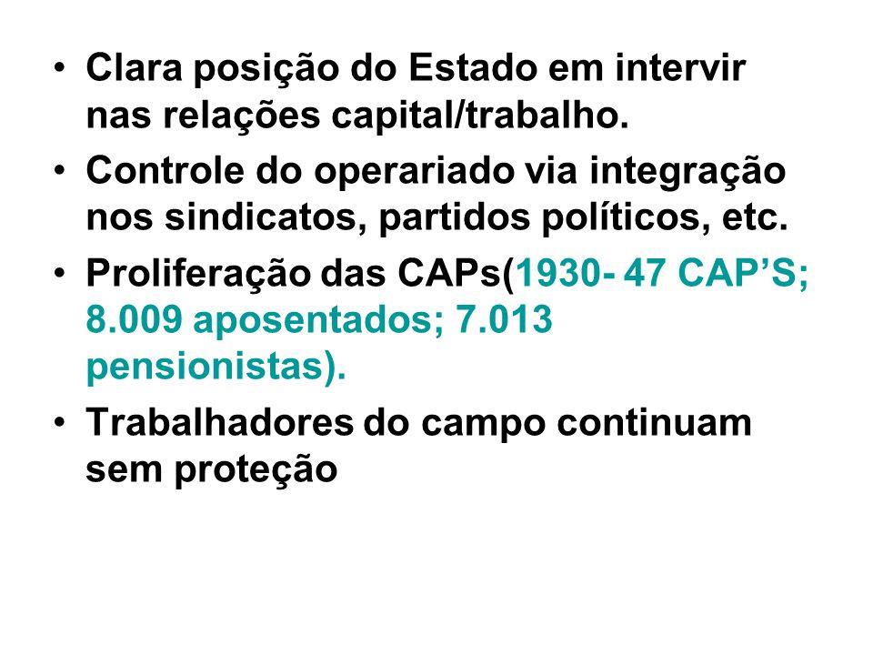 Clara posição do Estado em intervir nas relações capital/trabalho. Controle do operariado via integração nos sindicatos, partidos políticos, etc. Prol