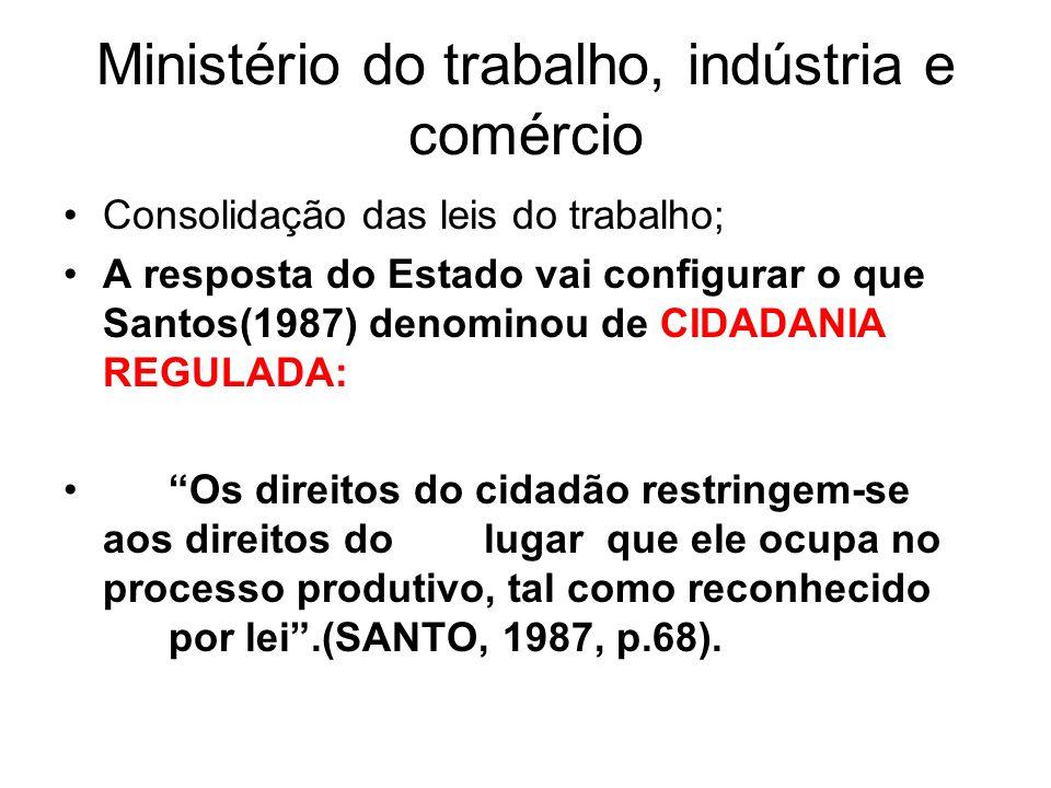 Ministério do trabalho, indústria e comércio Consolidação das leis do trabalho; A resposta do Estado vai configurar o que Santos(1987) denominou de CI