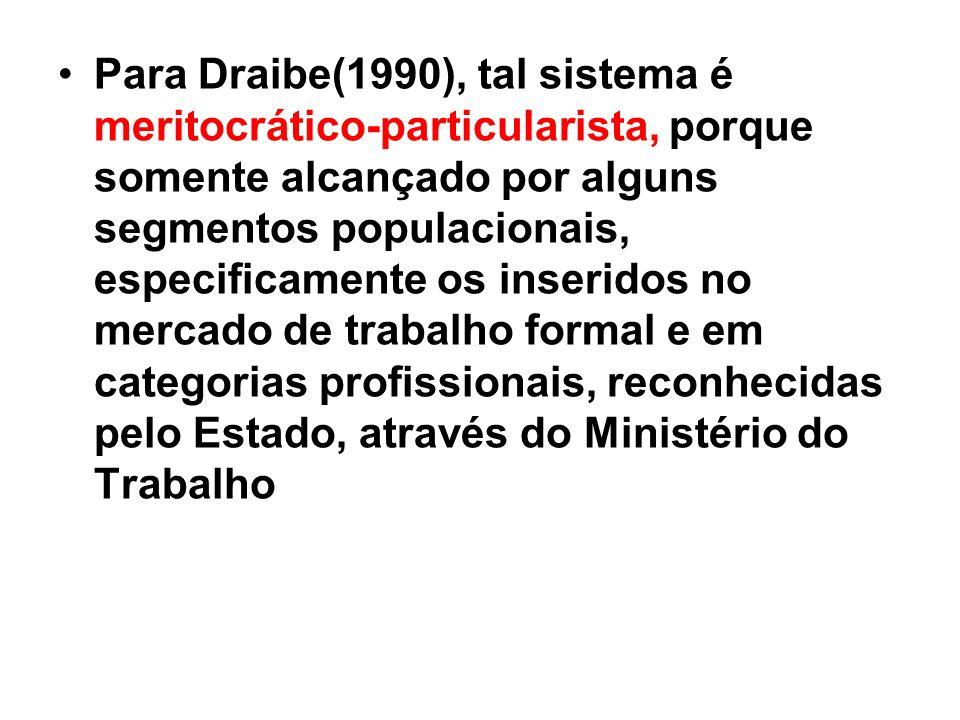 Para Draibe(1990), tal sistema é meritocrático-particularista, porque somente alcançado por alguns segmentos populacionais, especificamente os inserid