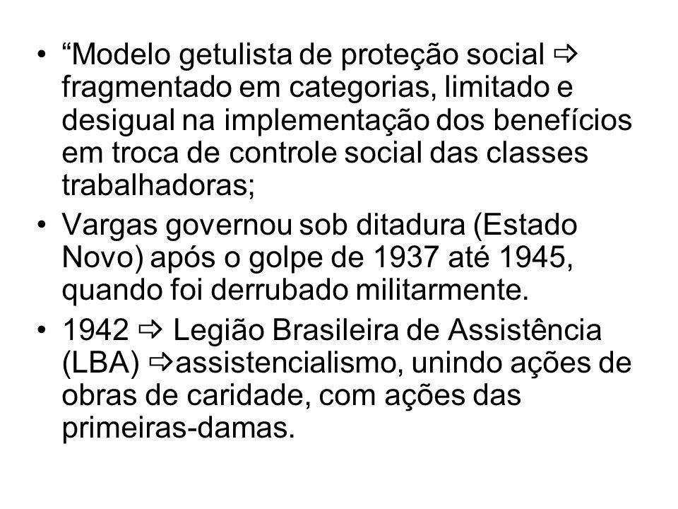 Modelo getulista de proteção social fragmentado em categorias, limitado e desigual na implementação dos benefícios em troca de controle social das cla