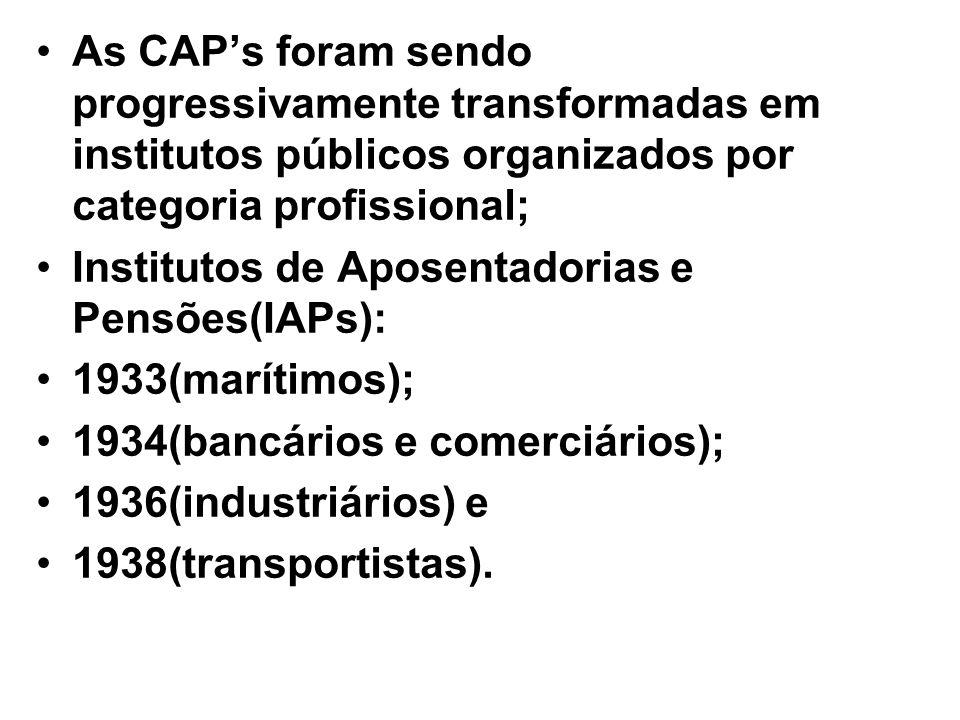 As CAPs foram sendo progressivamente transformadas em institutos públicos organizados por categoria profissional; Institutos de Aposentadorias e Pensõ
