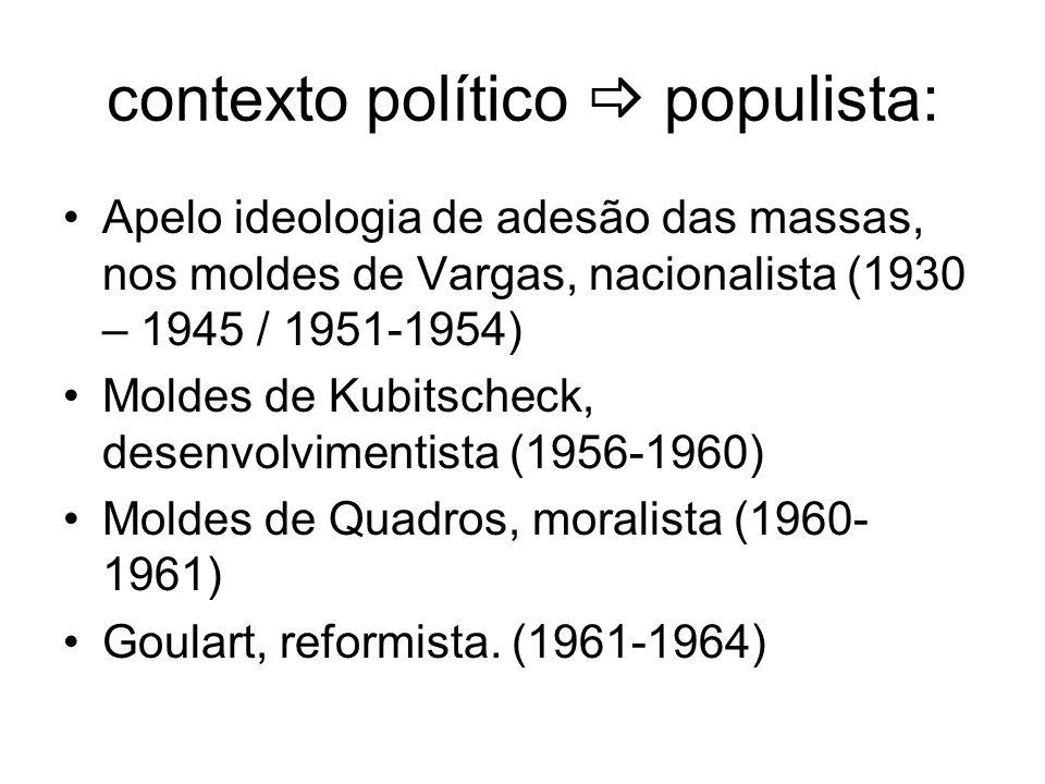 contexto político populista: Apelo ideologia de adesão das massas, nos moldes de Vargas, nacionalista (1930 – 1945 / 1951-1954) Moldes de Kubitscheck,
