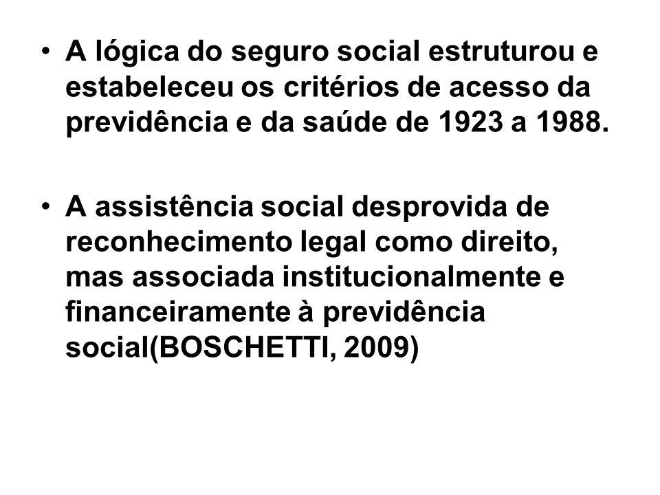 A lógica do seguro social estruturou e estabeleceu os critérios de acesso da previdência e da saúde de 1923 a 1988. A assistência social desprovida de
