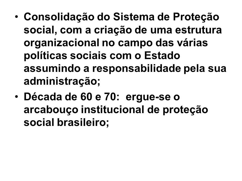 Consolidação do Sistema de Proteção social, com a criação de uma estrutura organizacional no campo das várias políticas sociais com o Estado assumindo