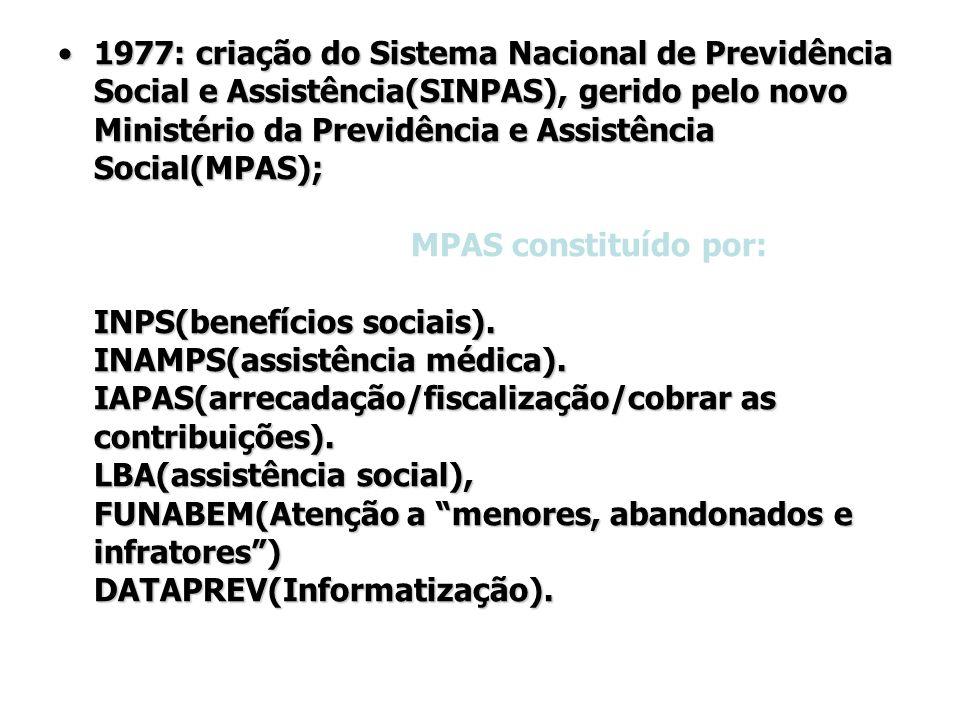 1977: criação do Sistema Nacional de Previdência Social e Assistência(SINPAS), gerido pelo novo Ministério da Previdência e Assistência Social(MPAS);