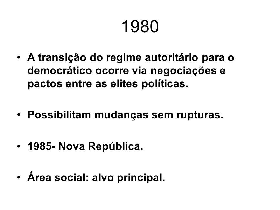 1980 A transição do regime autoritário para o democrático ocorre via negociações e pactos entre as elites políticas. Possibilitam mudanças sem ruptura