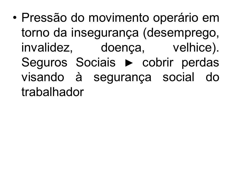 Pressão do movimento operário em torno da insegurança (desemprego, invalidez, doença, velhice). Seguros Sociais cobrir perdas visando à segurança soci