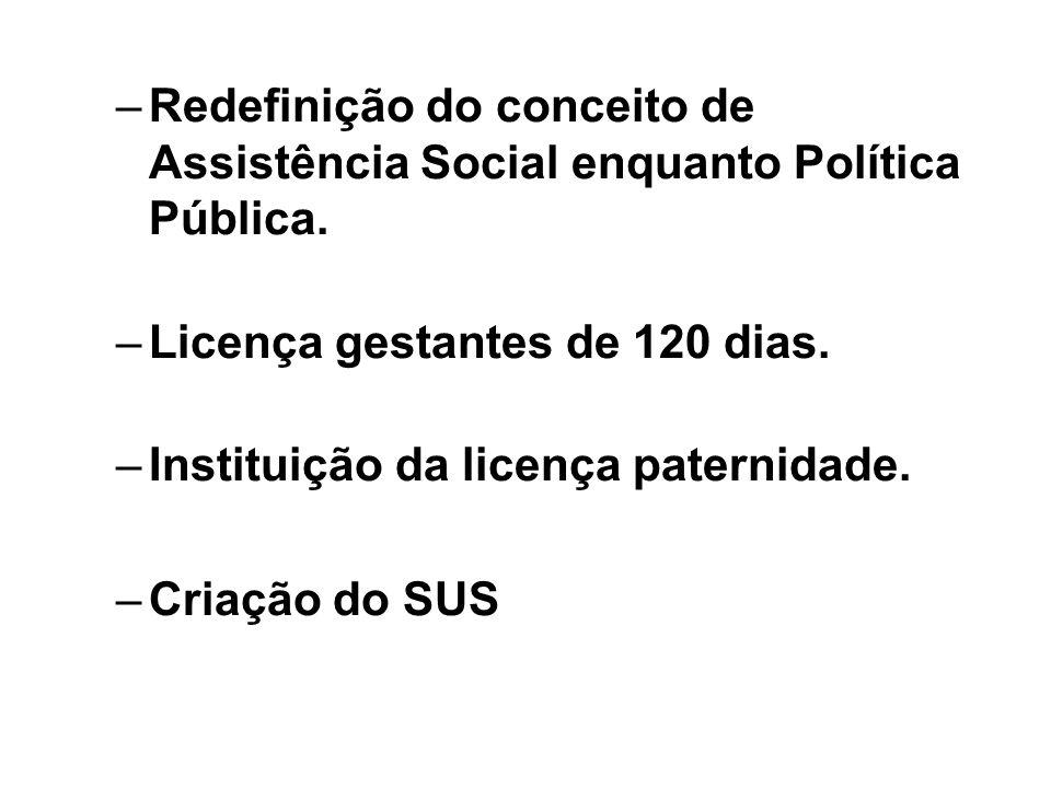 –Redefinição do conceito de Assistência Social enquanto Política Pública. –Licença gestantes de 120 dias. –Instituição da licença paternidade. –Criaçã