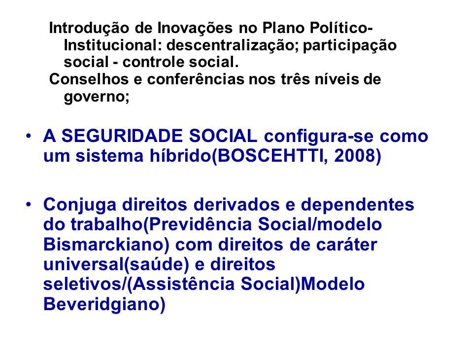 Introdução de Inovações no Plano Político- Institucional: descentralização; participação social - controle social. Conselhos e conferências nos três n