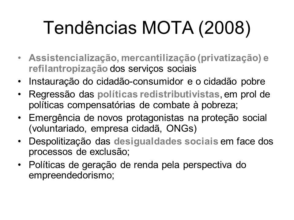 Tendências MOTA (2008) Assistencialização, mercantilização (privatização) e refilantropização dos serviços sociais Instauração do cidadão-consumidor e