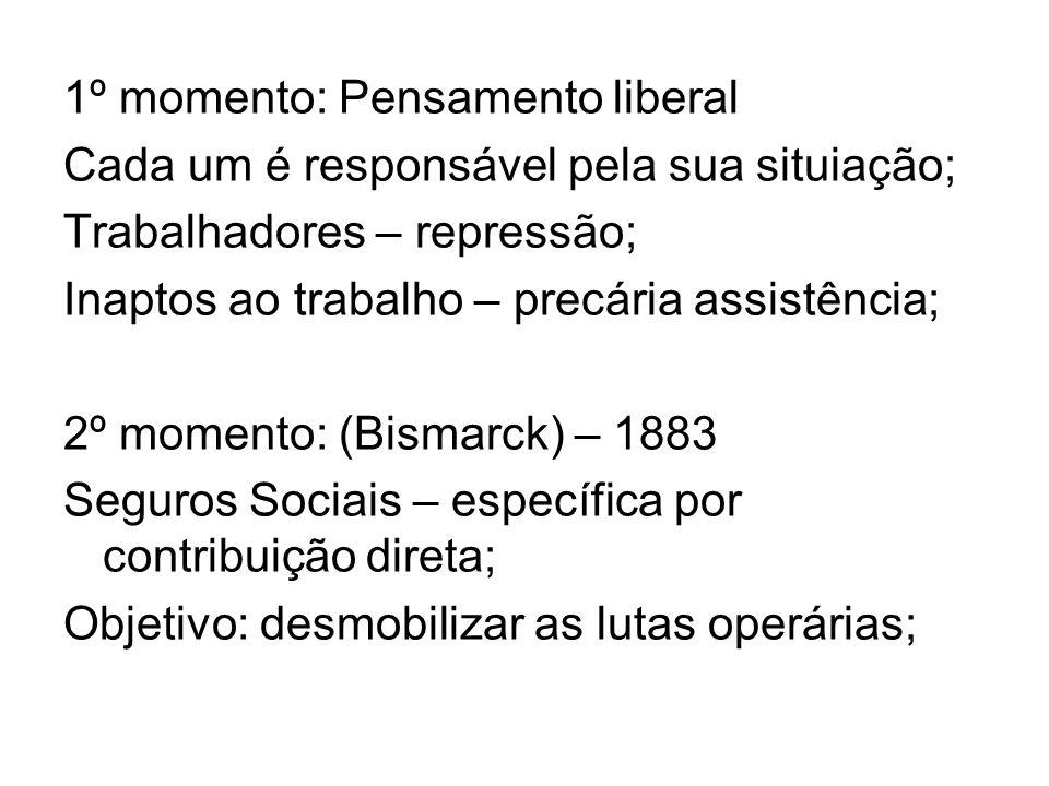 1º momento: Pensamento liberal Cada um é responsável pela sua situiação; Trabalhadores – repressão; Inaptos ao trabalho – precária assistência; 2º mom