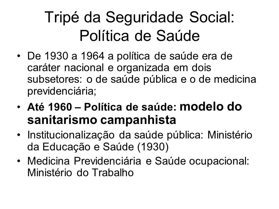 Tripé da Seguridade Social: Política de Saúde De 1930 a 1964 a política de saúde era de caráter nacional e organizada em dois subsetores: o de saúde p