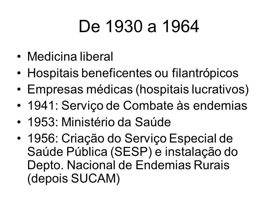 De 1930 a 1964 Medicina liberal Hospitais beneficentes ou filantrópicos Empresas médicas (hospitais lucrativos) 1941: Serviço de Combate às endemias 1