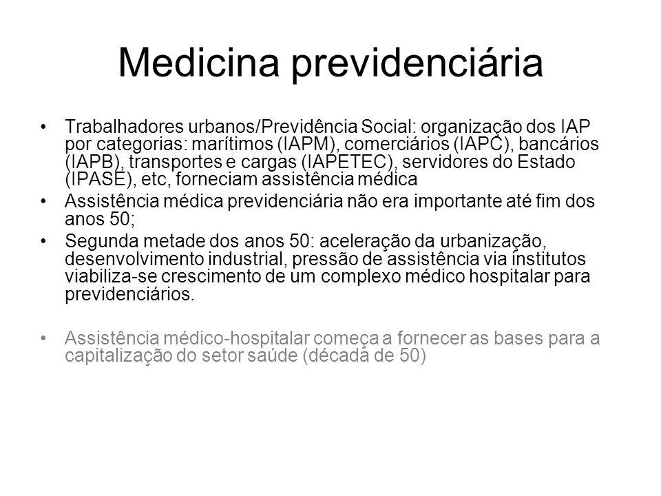 Medicina previdenciária Trabalhadores urbanos/Previdência Social: organização dos IAP por categorias: marítimos (IAPM), comerciários (IAPC), bancários