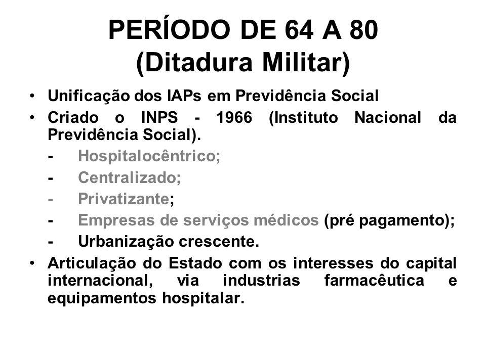 PERÍODO DE 64 A 80 (Ditadura Militar) Unificação dos IAPs em Previdência Social Criado o INPS - 1966 (Instituto Nacional da Previdência Social). - Hos