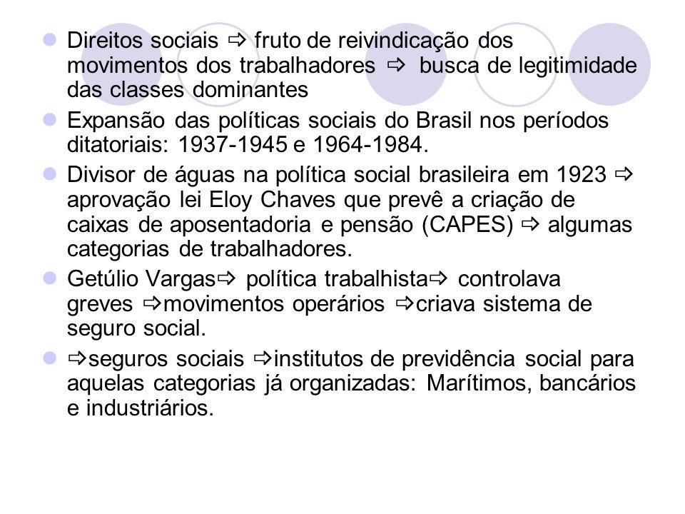 Direitos sociais fruto de reivindicação dos movimentos dos trabalhadores busca de legitimidade das classes dominantes Expansão das políticas sociais d