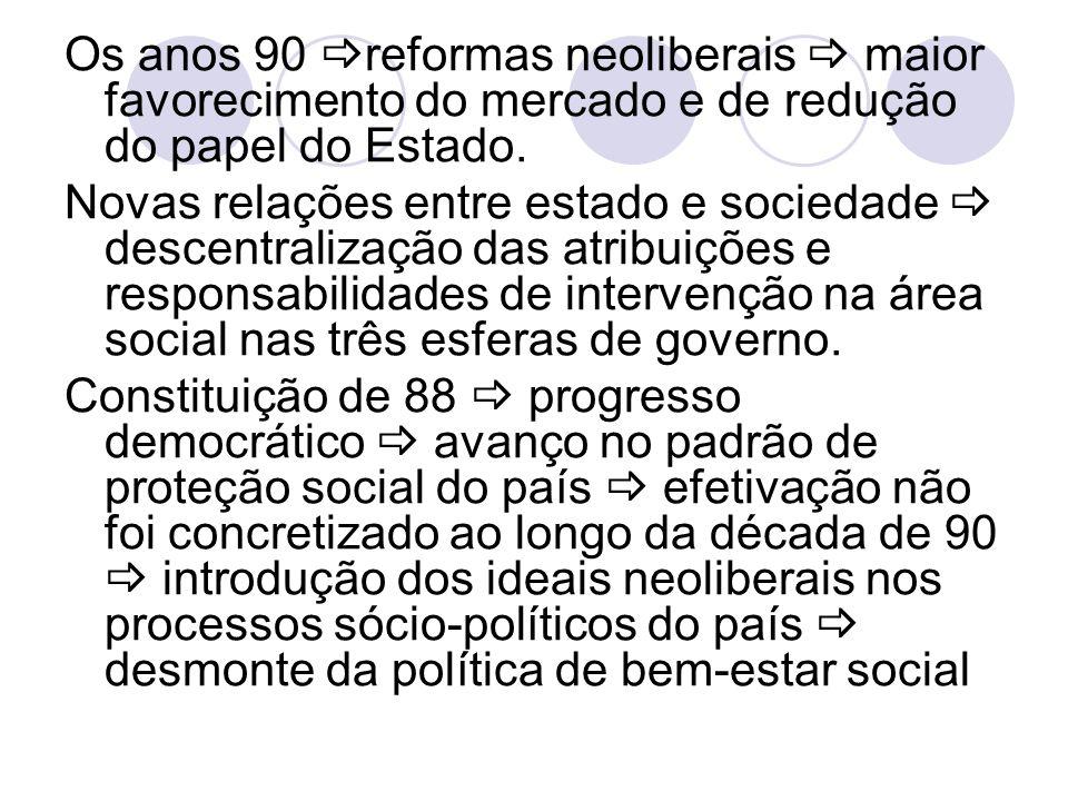 Os anos 90 reformas neoliberais maior favorecimento do mercado e de redução do papel do Estado. Novas relações entre estado e sociedade descentralizaç