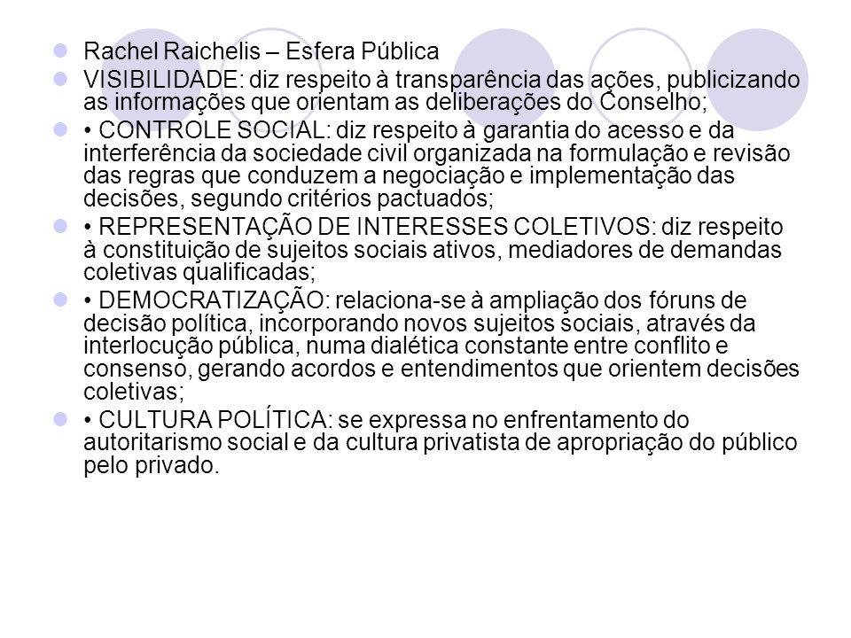 Rachel Raichelis – Esfera Pública VISIBILIDADE: diz respeito à transparência das ações, publicizando as informações que orientam as deliberações do Co