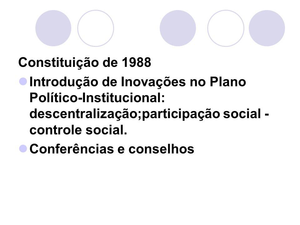Constituição de 1988 Introdução de Inovações no Plano Político-Institucional: descentralização;participação social - controle social. Conferências e c