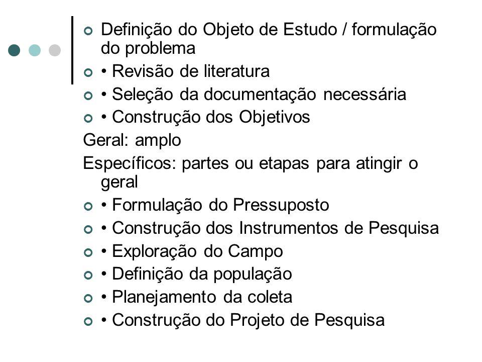 Definição do Objeto de Estudo / formulação do problema Revisão de literatura Seleção da documentação necessária Construção dos Objetivos Geral: amplo