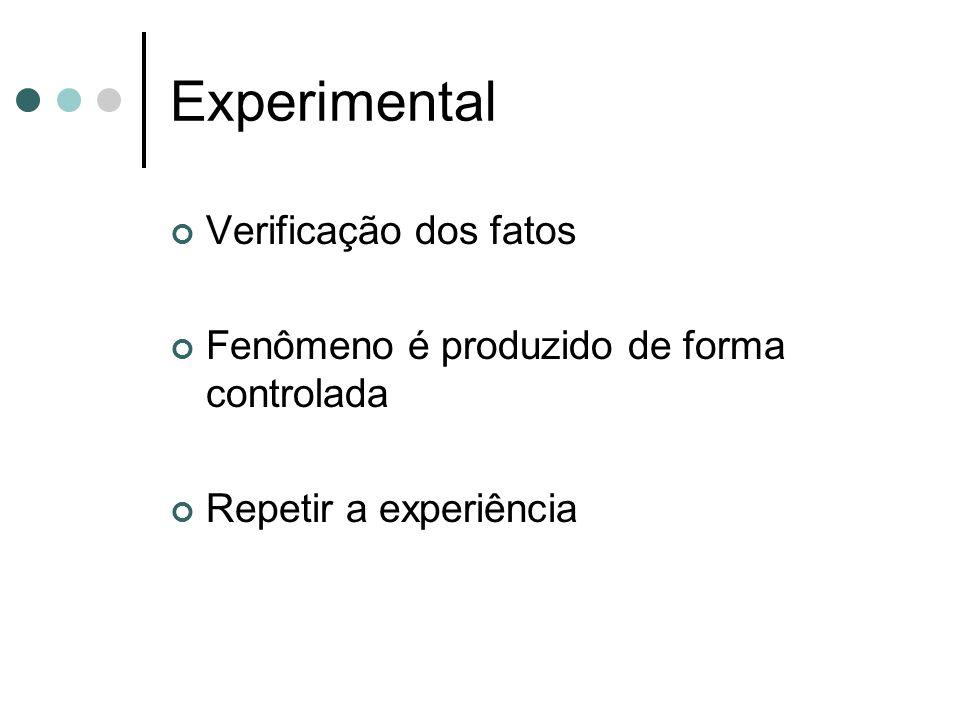 Experimental Verificação dos fatos Fenômeno é produzido de forma controlada Repetir a experiência