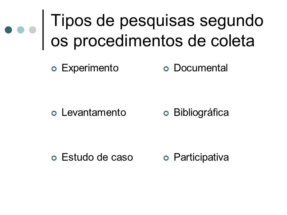 Tipos de pesquisas segundo os procedimentos de coleta Experimento Levantamento Estudo de caso Documental Bibliográfica Participativa