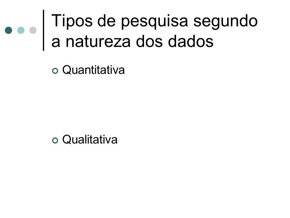 Tipos de pesquisa segundo a natureza dos dados Quantitativa Qualitativa