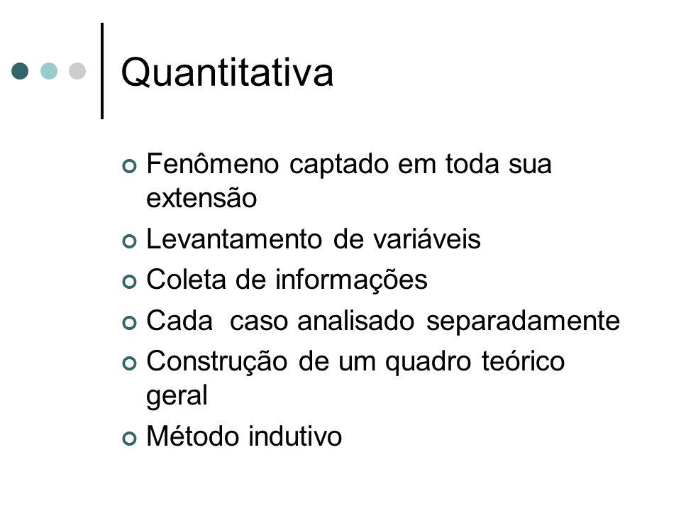Quantitativa Fenômeno captado em toda sua extensão Levantamento de variáveis Coleta de informações Cada caso analisado separadamente Construção de um