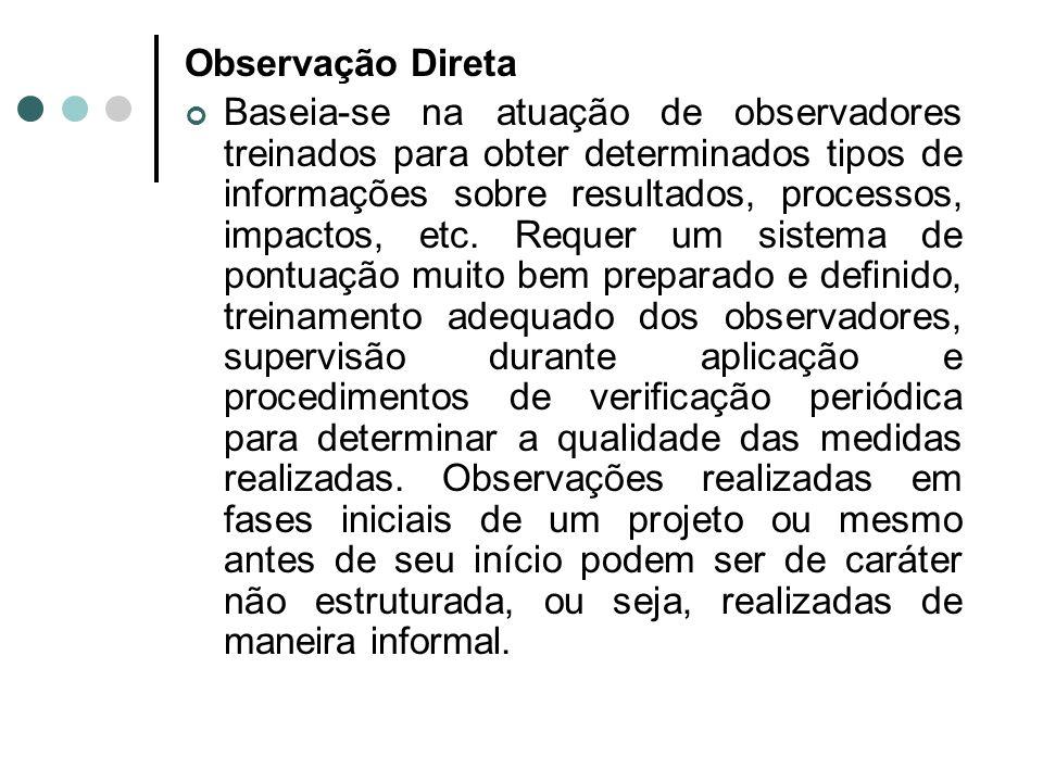 Observação Direta Baseia-se na atuação de observadores treinados para obter determinados tipos de informações sobre resultados, processos, impactos, etc.