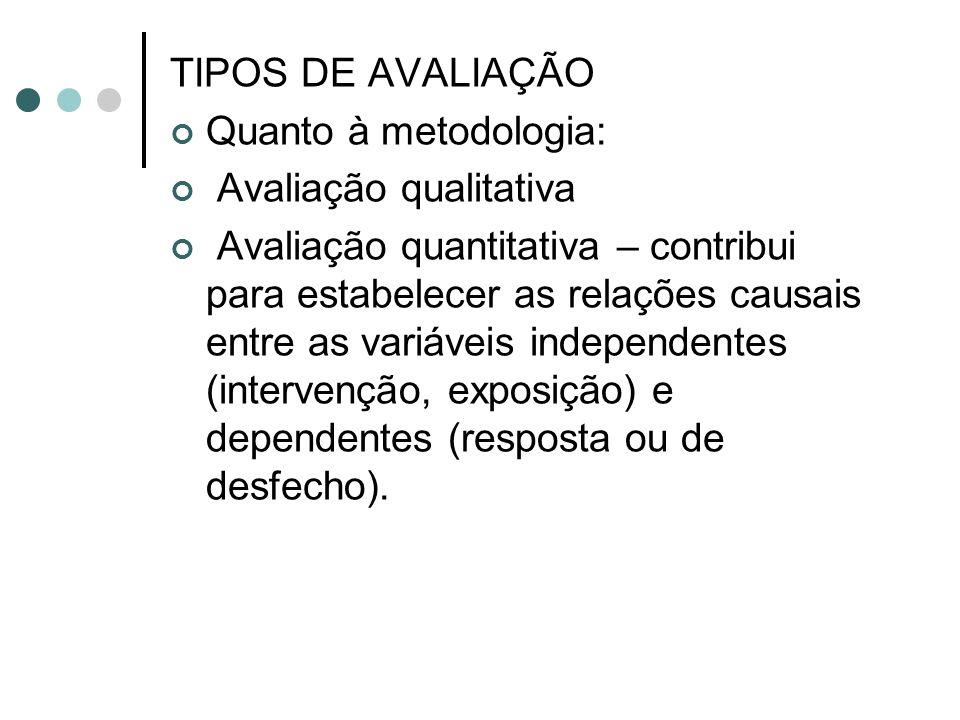 TIPOS DE AVALIAÇÃO Quanto à metodologia: Avaliação qualitativa Avaliação quantitativa – contribui para estabelecer as relações causais entre as variáveis independentes (intervenção, exposição) e dependentes (resposta ou de desfecho).