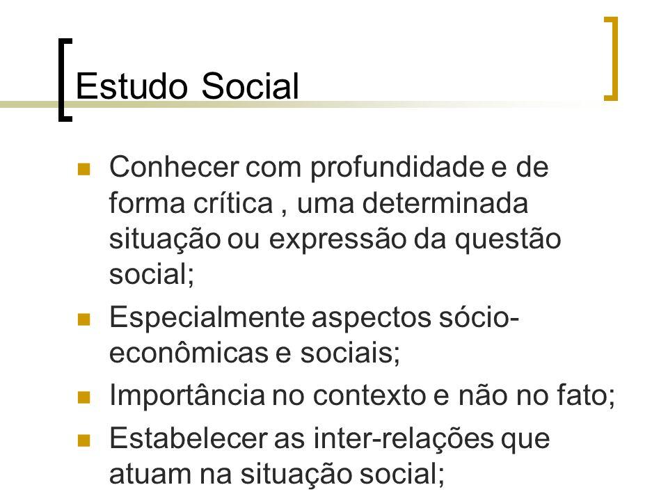 Estudo Social Conhecer com profundidade e de forma crítica, uma determinada situação ou expressão da questão social; Especialmente aspectos sócio- eco
