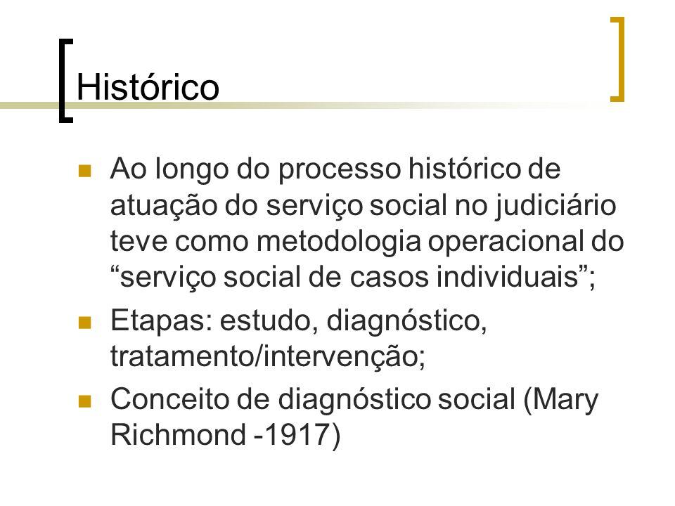 Histórico Ao longo do processo histórico de atuação do serviço social no judiciário teve como metodologia operacional do serviço social de casos indiv