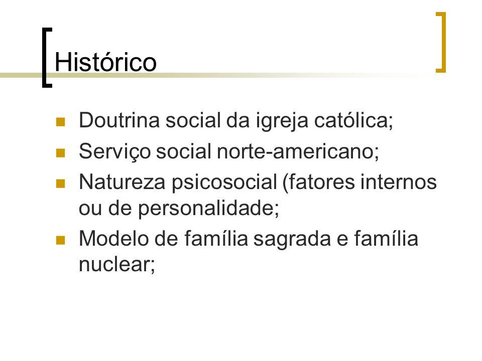 Histórico Doutrina social da igreja católica; Serviço social norte-americano; Natureza psicosocial (fatores internos ou de personalidade; Modelo de fa