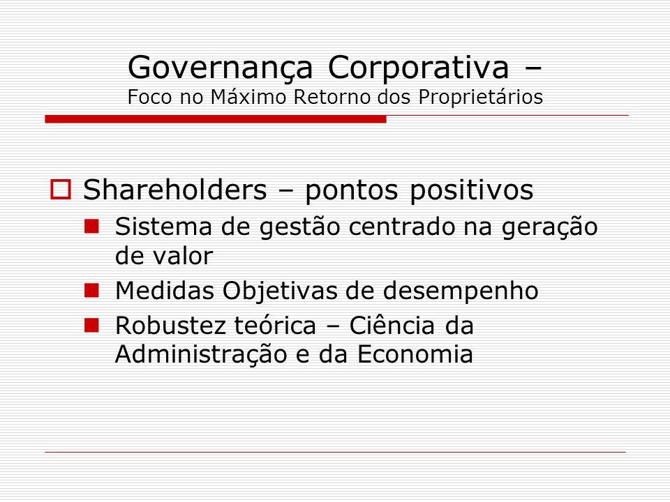 Governança Corporativa – Foco no Máximo Retorno dos Proprietários Shareholders – pontos positivos Sistema de gestão centrado na geração de valor Medid