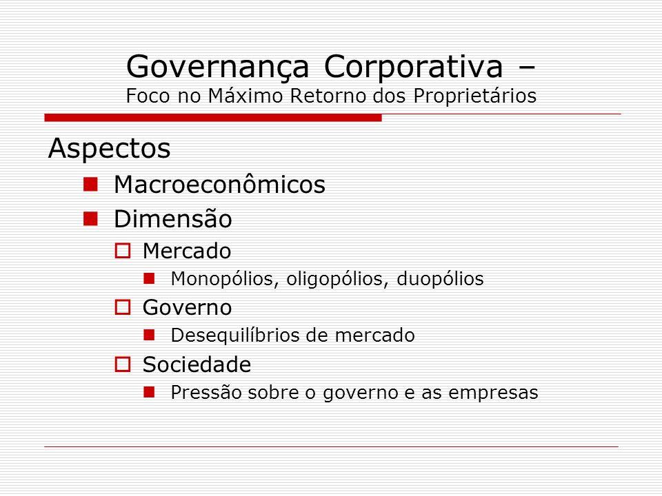 Governança Corporativa – Foco no Máximo Retorno dos Proprietários Aspectos Macroeconômicos Dimensão Mercado Monopólios, oligopólios, duopólios Governo
