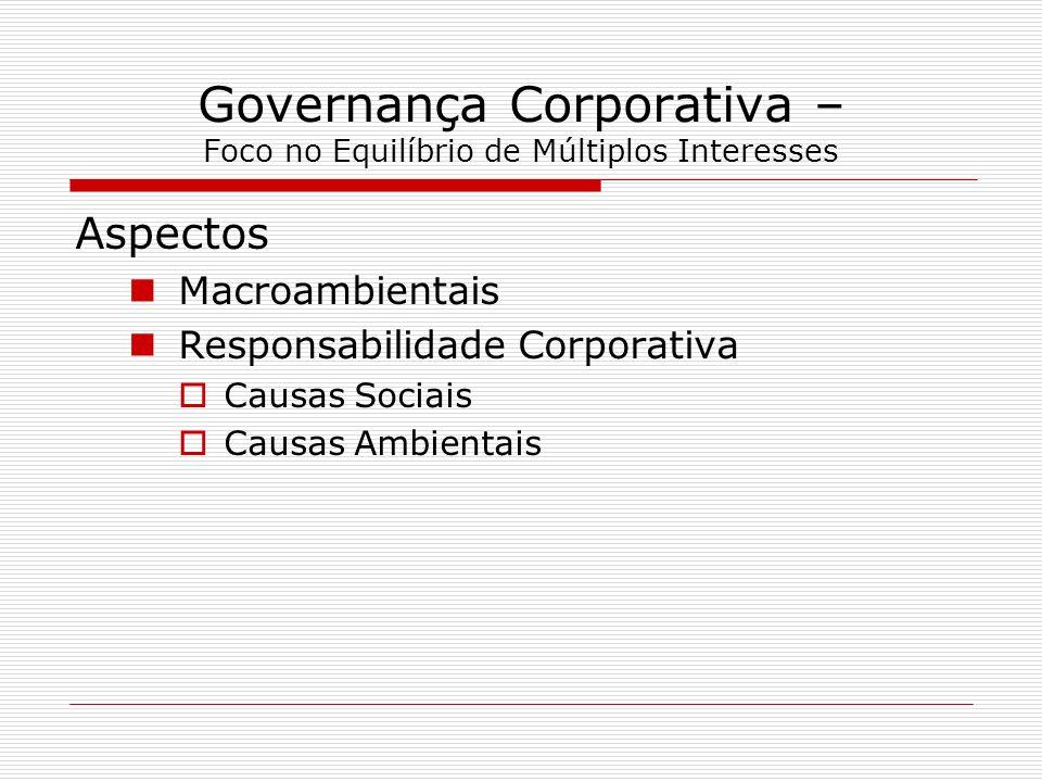Governança Corporativa – Foco no Equilíbrio de Múltiplos Interesses Aspectos Macroambientais Responsabilidade Corporativa Causas Sociais Causas Ambien