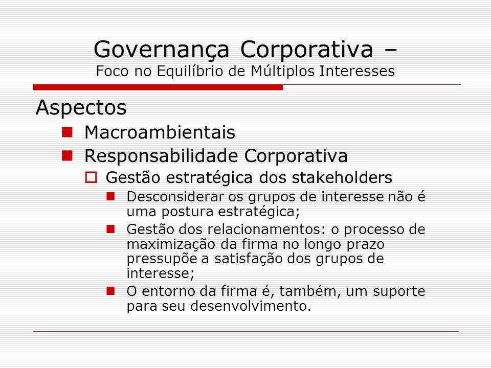 Governança Corporativa – Foco no Equilíbrio de Múltiplos Interesses Aspectos Macroambientais Responsabilidade Corporativa Gestão estratégica dos stake
