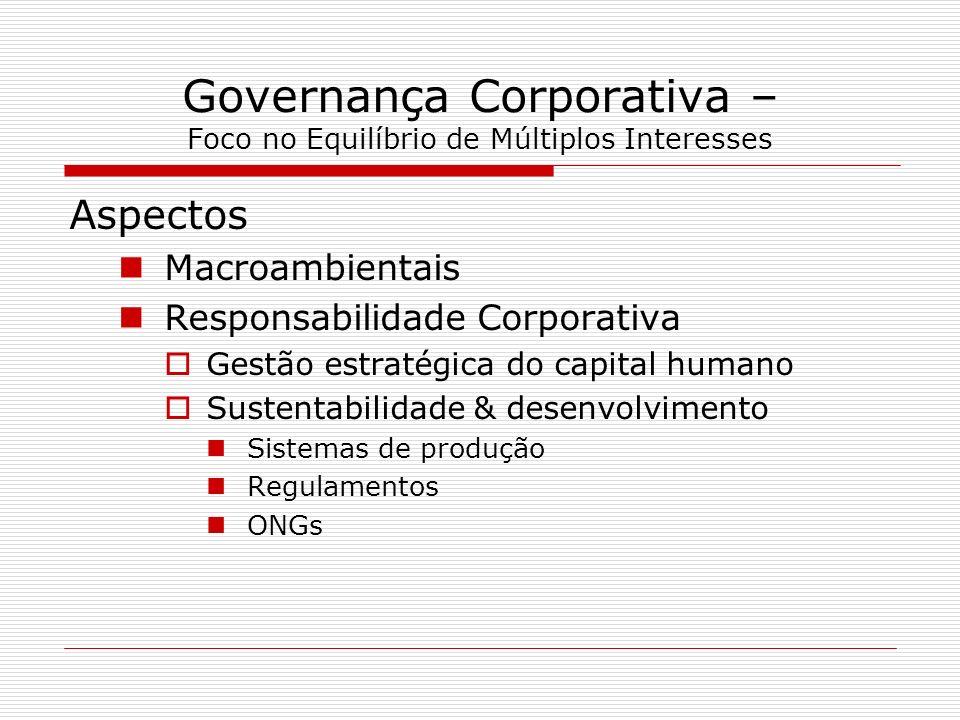 Governança Corporativa – Foco no Equilíbrio de Múltiplos Interesses Aspectos Macroambientais Responsabilidade Corporativa Gestão estratégica do capita