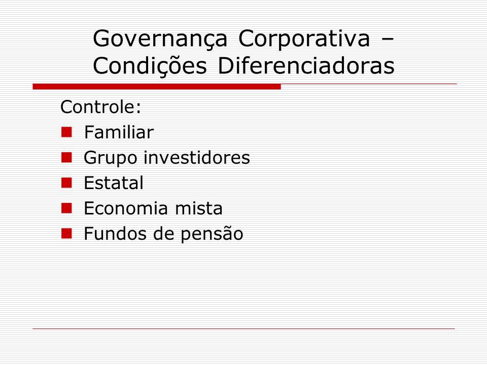 Governança Corporativa – Condições Diferenciadoras Controle: Familiar Grupo investidores Estatal Economia mista Fundos de pensão