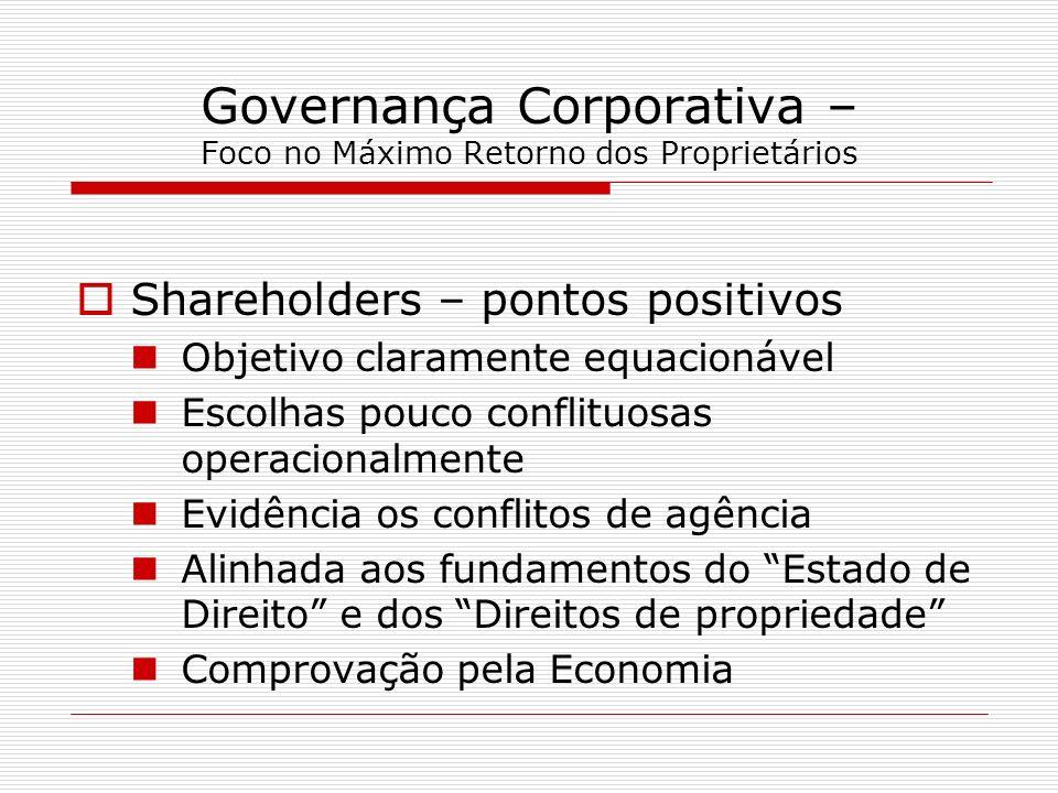 Governança Corporativa – Foco no Máximo Retorno dos Proprietários Shareholders – pontos positivos Objetivo claramente equacionável Escolhas pouco conf