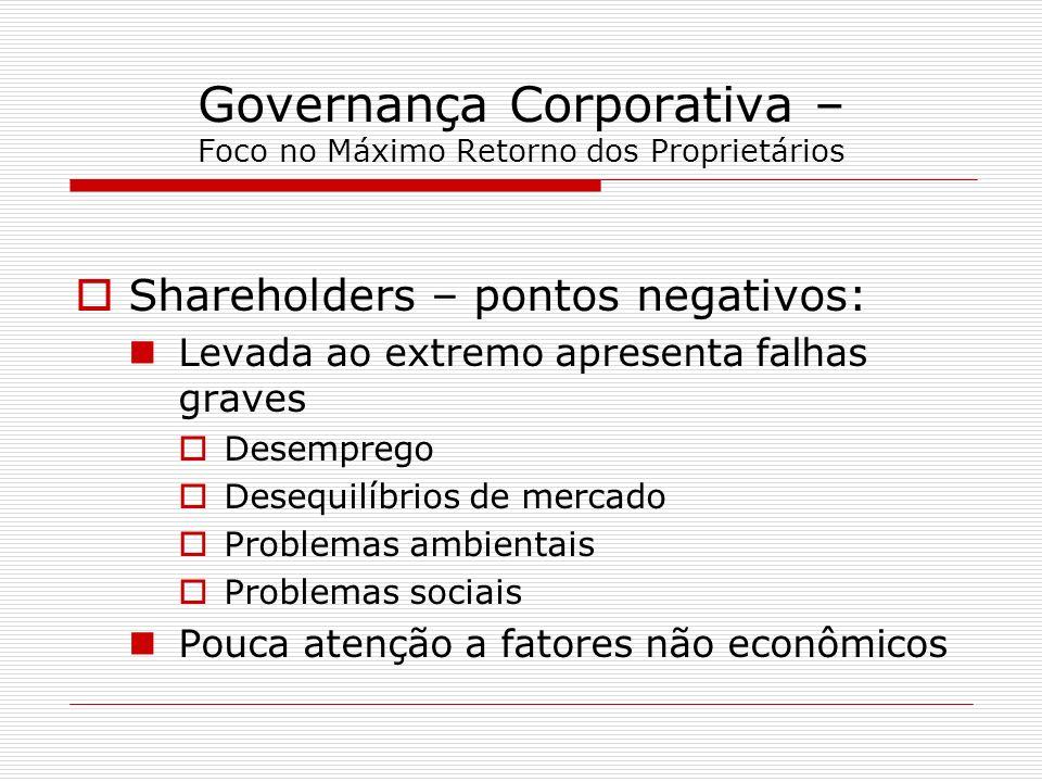 Governança Corporativa – Foco no Máximo Retorno dos Proprietários Shareholders – pontos negativos: Levada ao extremo apresenta falhas graves Desempreg