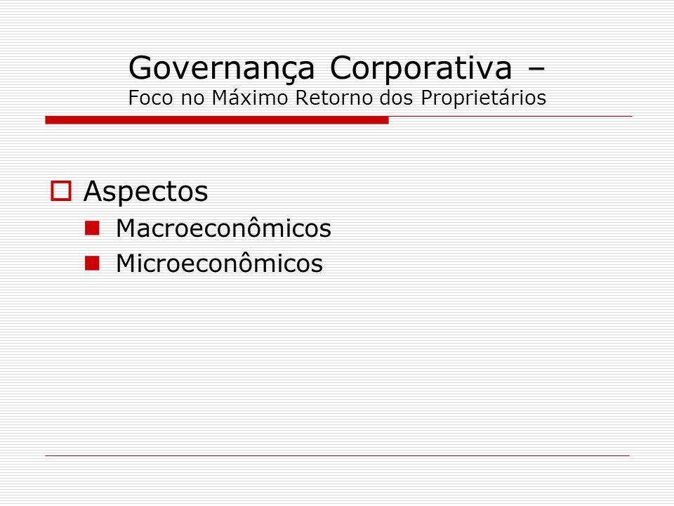Governança Corporativa – Foco no Máximo Retorno dos Proprietários Aspectos Microeconômicos Dimensão Financeira Dos riscos Da gestão Dos conflitos de agência