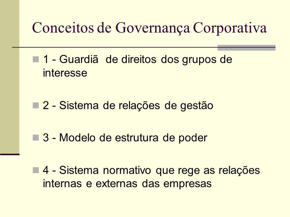 Conceitos de Governança Corporativa 1 - Guardiã de direitos dos grupos de interesse 2 - Sistema de relações de gestão 3 - Modelo de estrutura de poder