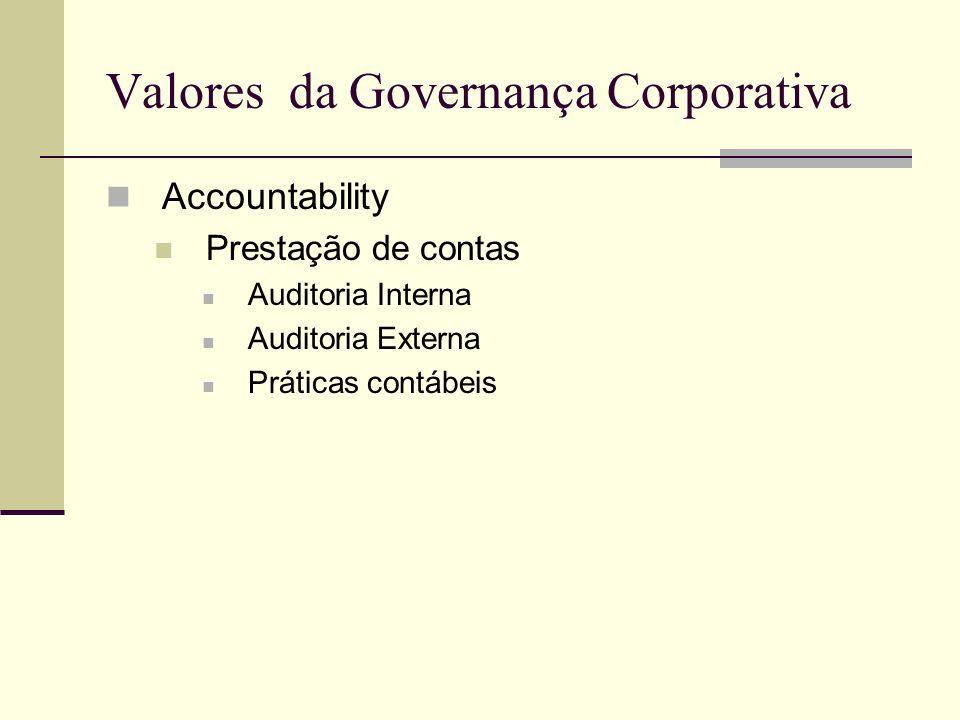 Valores da Governança Corporativa Accountability Prestação de contas Auditoria Interna Auditoria Externa Práticas contábeis