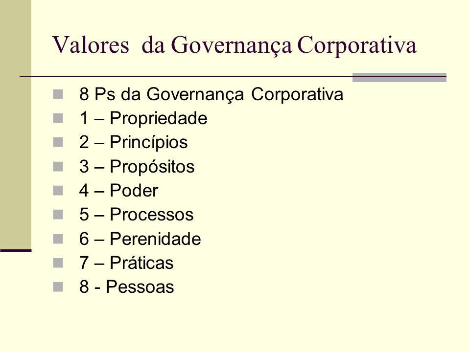 Valores da Governança Corporativa 8 Ps da Governança Corporativa 1 – Propriedade 2 – Princípios 3 – Propósitos 4 – Poder 5 – Processos 6 – Perenidade