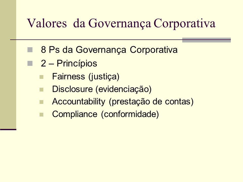 Valores da Governança Corporativa 8 Ps da Governança Corporativa 2 – Princípios Fairness (justiça) Disclosure (evidenciação) Accountability (prestação