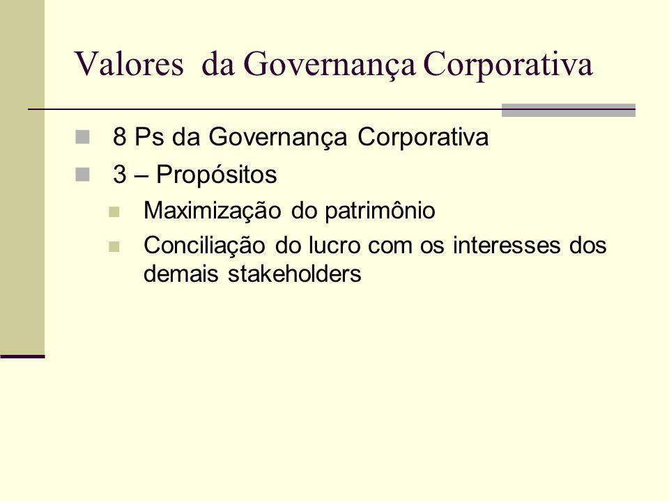 Valores da Governança Corporativa 8 Ps da Governança Corporativa 3 – Propósitos Maximização do patrimônio Conciliação do lucro com os interesses dos d