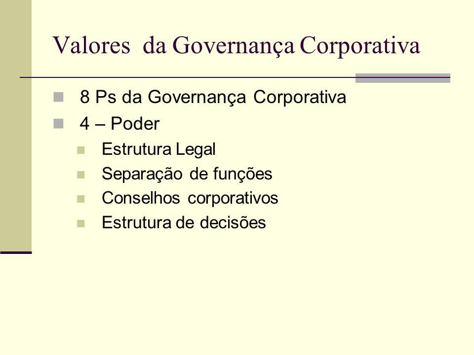 Valores da Governança Corporativa 8 Ps da Governança Corporativa 4 – Poder Estrutura Legal Separação de funções Conselhos corporativos Estrutura de de
