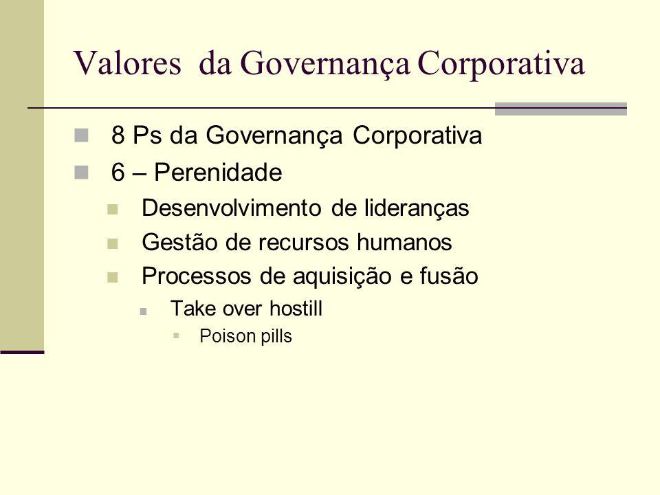 Valores da Governança Corporativa 8 Ps da Governança Corporativa 6 – Perenidade Desenvolvimento de lideranças Gestão de recursos humanos Processos de
